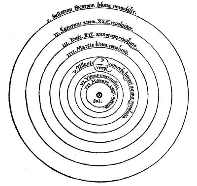 copernicus-solar-system